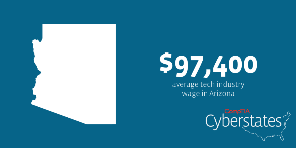 Arizona - TechWage